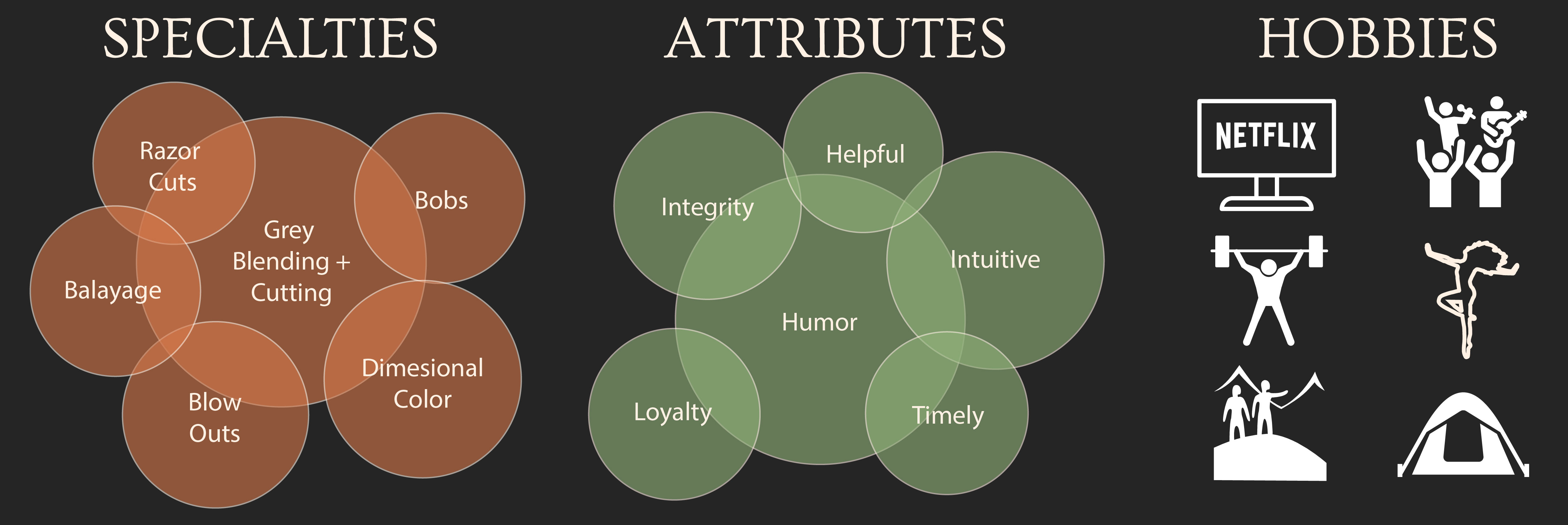 Kimberly's infograph specialties, attributes, and hobbies
