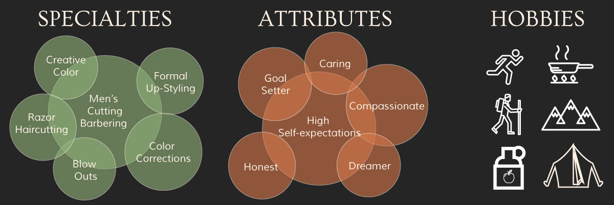 Carlee's infograph specialties, attributes, and hobbies