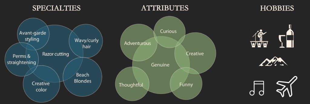 Kaira's infograph specialties, attributes, and hobbies