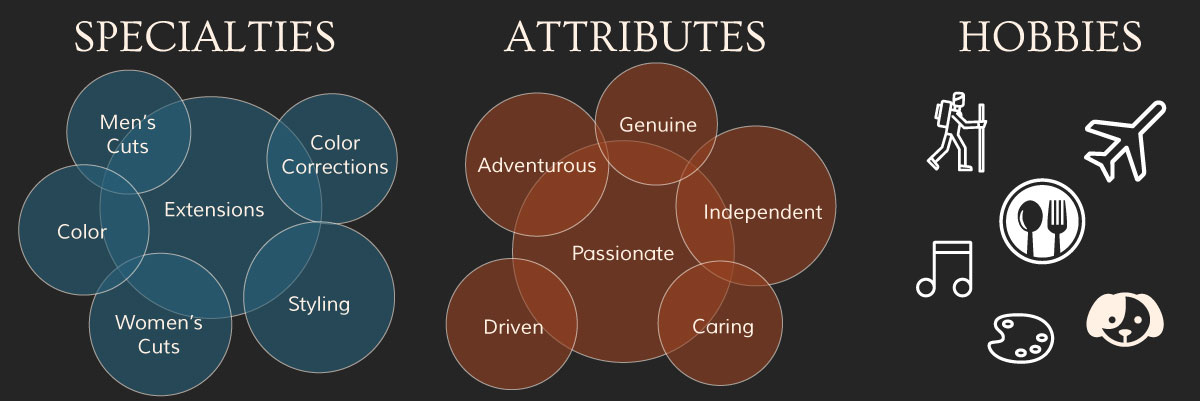 Katie's infograph specialties, attributes, and hobbies